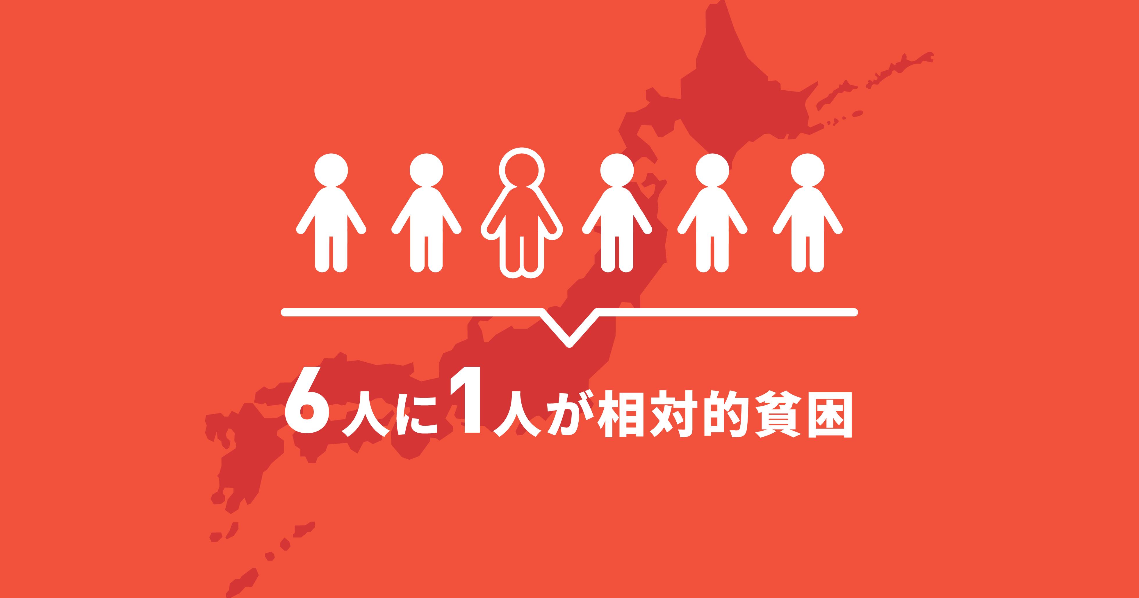 6人に1人が相対的貧困