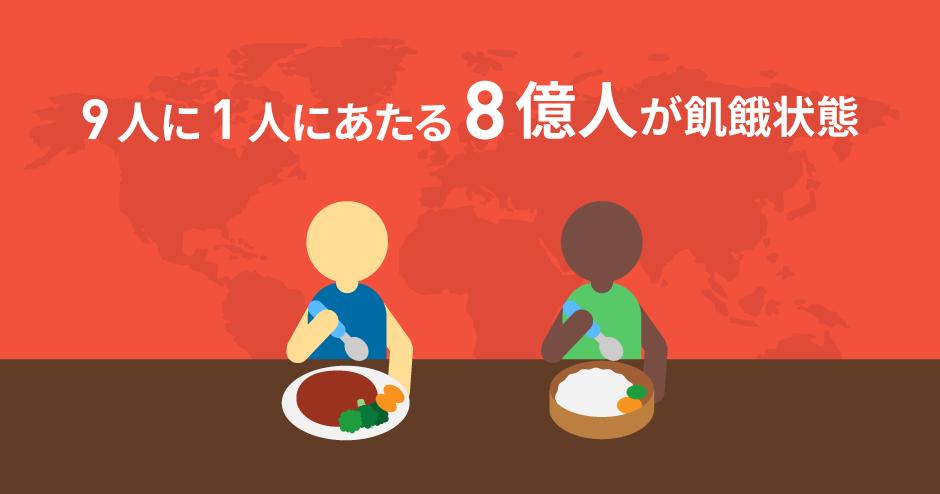 9人に1人にあたる8億人が飢餓状態