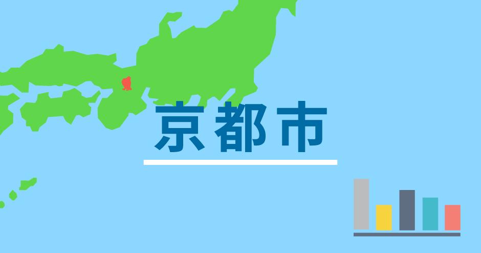 京都市によるフードロス(食品ロス)削減のための取り組み